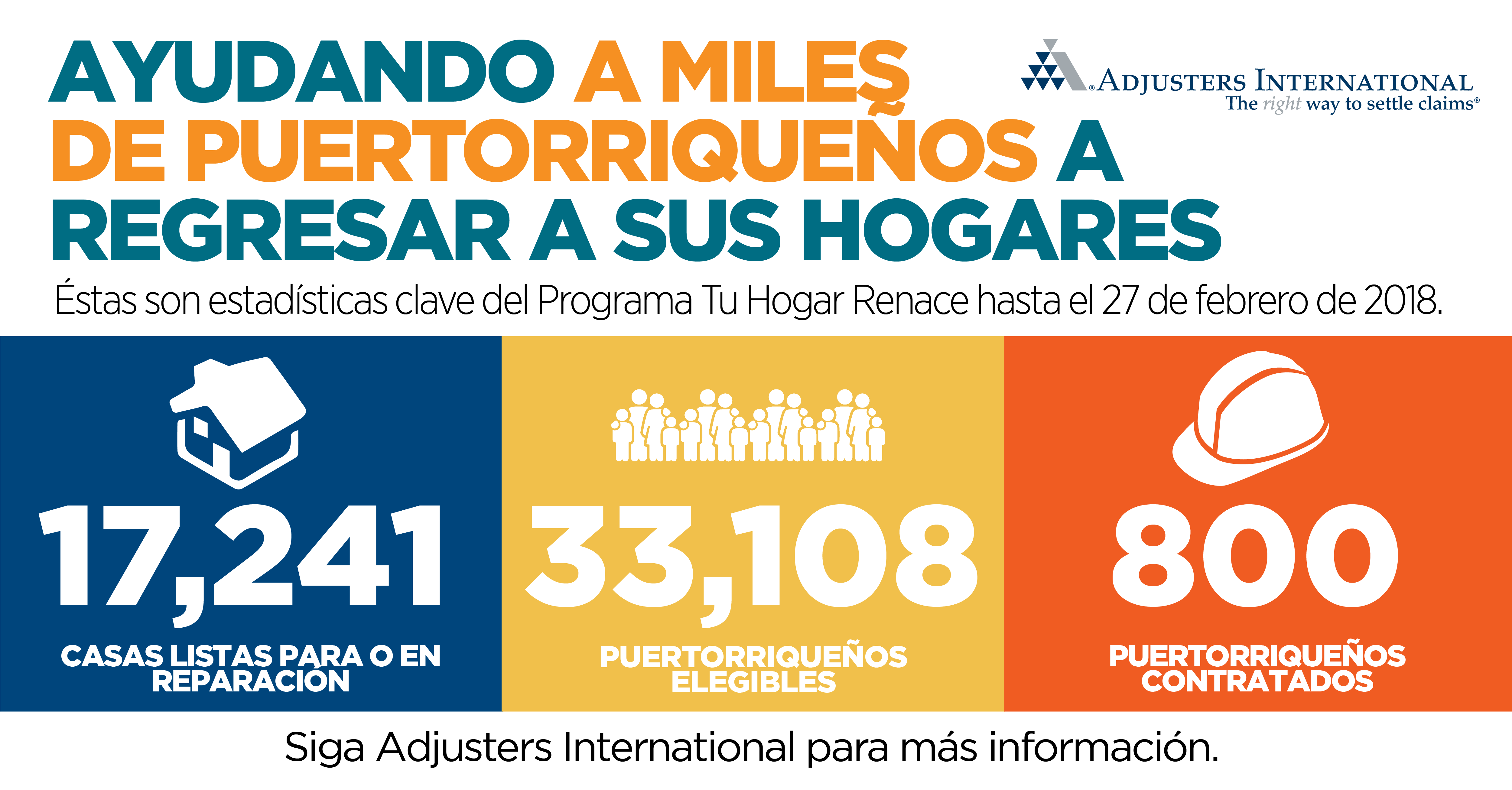 Shortened Infographic - Spanish - Tu Hogar Renace